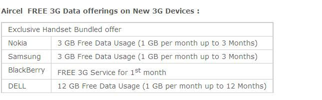 aircel-free-3g-data-offerings-on-new-3g-devices
