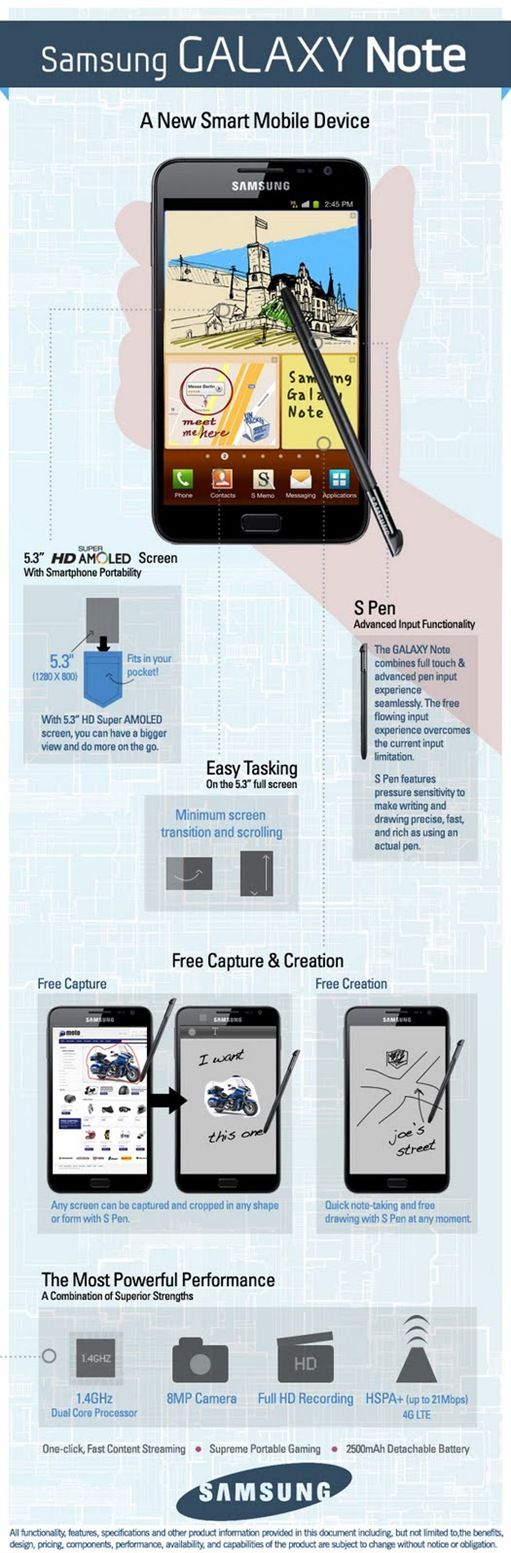 samsung-galaxy-note-infographic