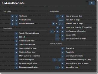 Keyboard Shortcuts in AOL Reader