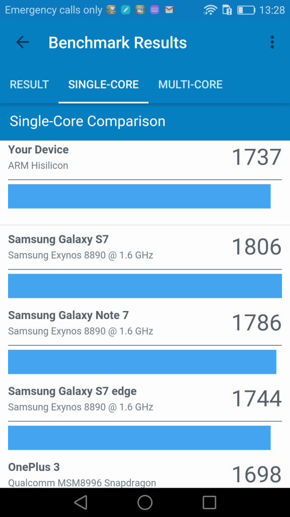 honor-8-benchmarks-3