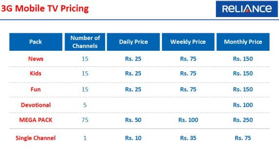 rcom-mobile-tv-pricingjpg