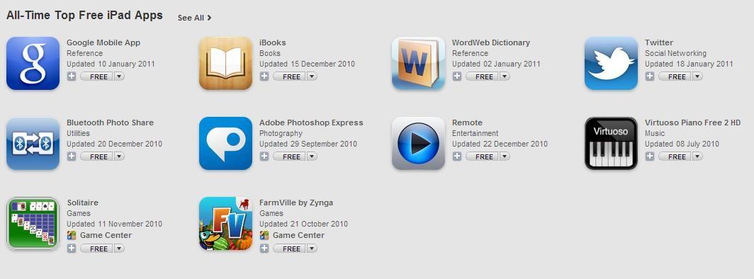 top-10-free-ipad-apps