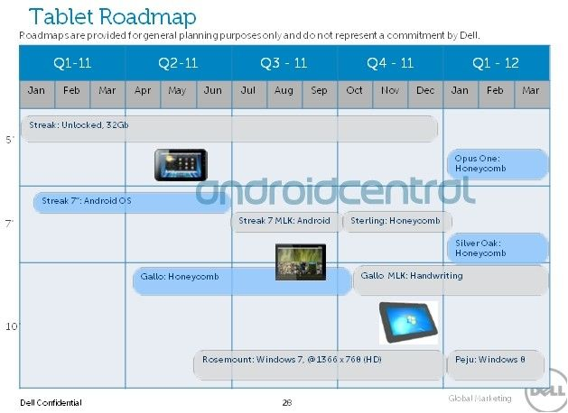 dell_android_roadmap