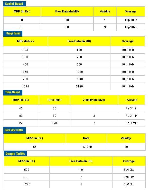 IDEA-Cellular-3G-Plans