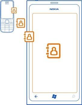 nokia-800-phone-switch