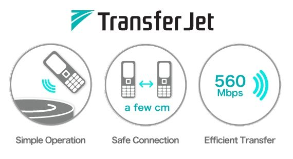 Transfer-Jet
