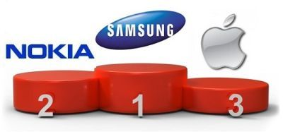 Global-Shipment-Samsung-Beat-Nokia