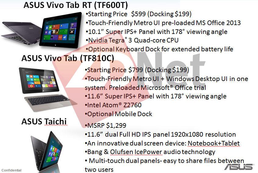 Asus Vivo Tab RT and Taichi price leaked, Windows 8 based