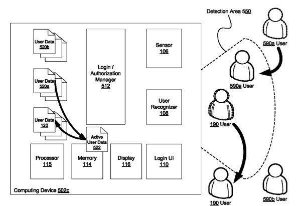 Google Facial recognition patent