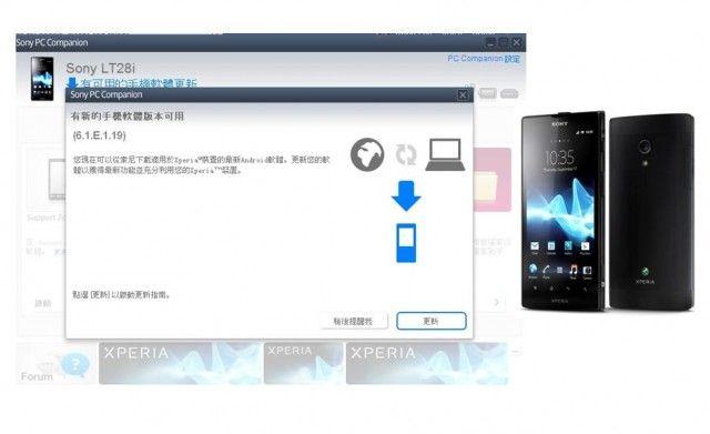Xperia Ion LTE ICS Update