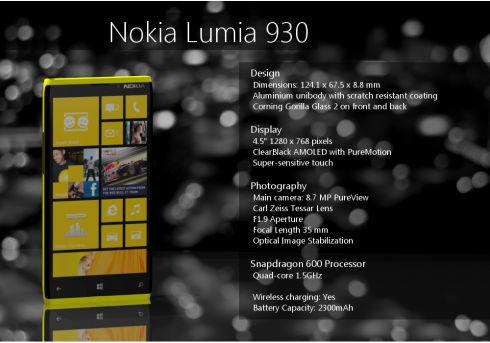 Nokia-Catwalk-Lumia-930-4-490x343