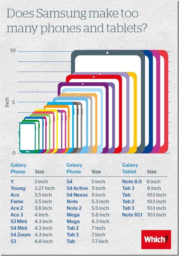 Samsung's Galaxy range 2