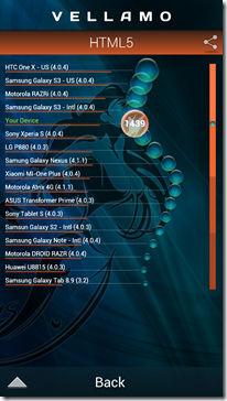 Vellamo HTML5 Benchmark on Zen Ultrafone 701HD