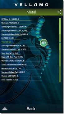 Vellamo Metal Benchmark on Zen Ultrafone 701HD