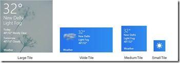 Tiles Size in Start Screen in Windows 8.1