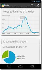 WhatStat for WhatsApp 2