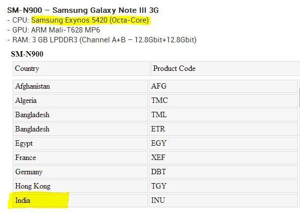 Galaxy Note 3 India