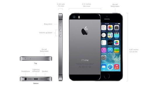 Apple iPhone 5S Design