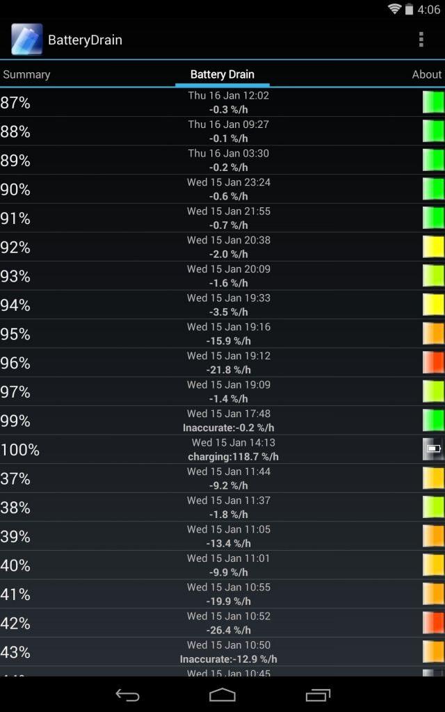 My Battery Drain Analyser Screenshot