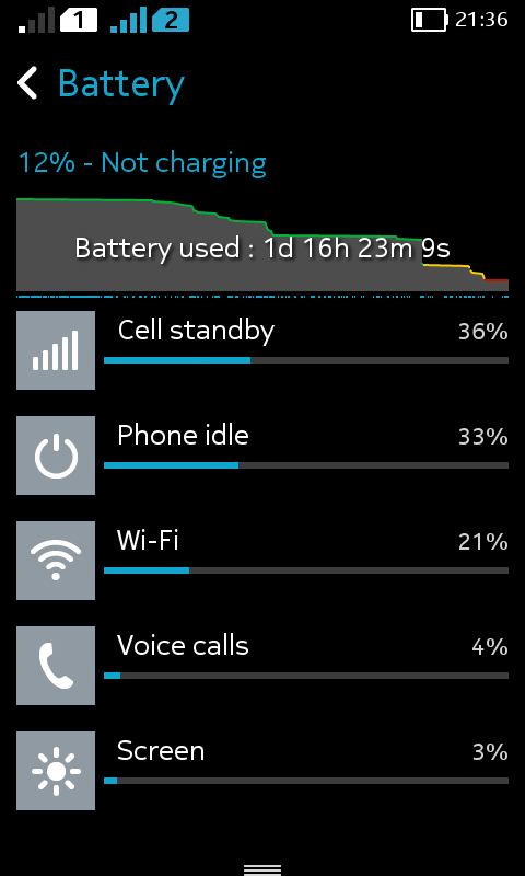 Nokia-X-battery