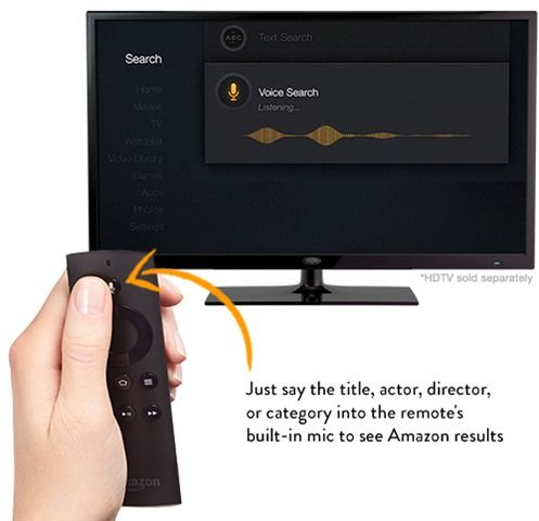 Amazon Fire TV Bluetooth remote