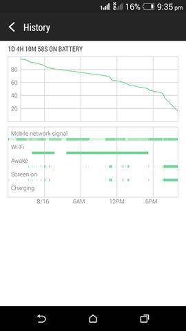 HTC One (E8) screenshot (16)
