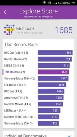 Xiaomi-Mi4-benchmark (1)