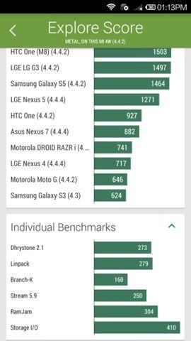 Xiaomi-Mi4-benchmark (25)