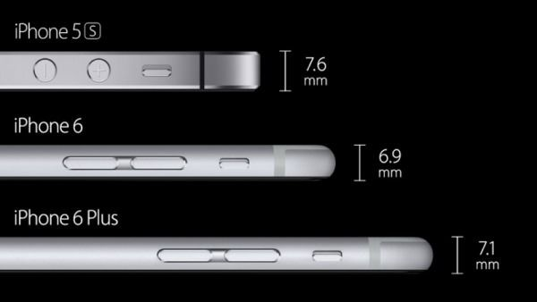 Apple iPhone 6 thickness