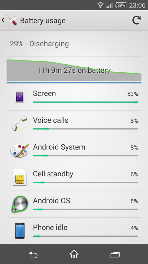Sony Xperia Z3 Comapct_battery