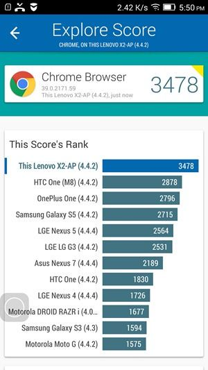 Lenovo Vibe X2 benchmarking (5)