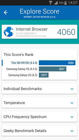 Vellamo on Samsung Galaxy Note 4 (1)
