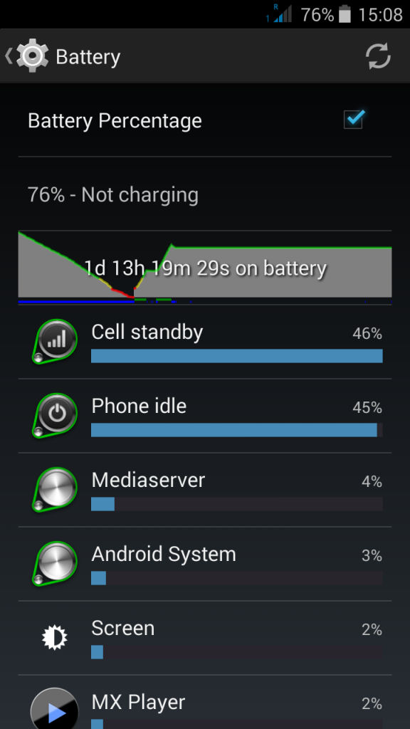 Lava Iris Fuel 60_battery