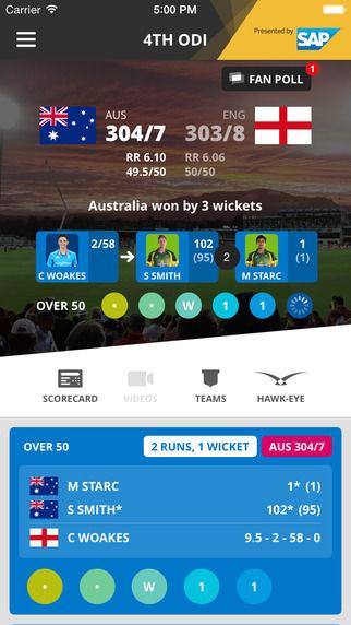 ICC Cricket World Cup 2015_2
