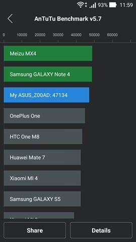 ASUS ZenFone 2 ZE551ML AnTuTu Benchmark (1)