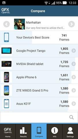 ASUS ZenFone 2 ZE551ML GFXBench (2)
