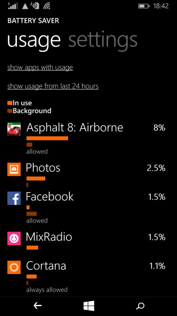 Microsoft Lumia 640_battery usage