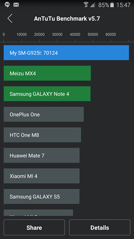 Samsung Galaxy S6 edge benchmarks (1)