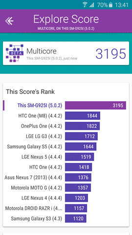 Samsung Galaxy S6 edge benchmarks (22)