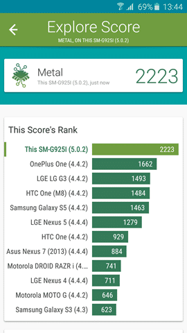 Samsung Galaxy S6 edge benchmarks (23)