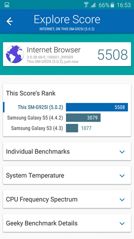 Samsung Galaxy S6 edge benchmarks (7)