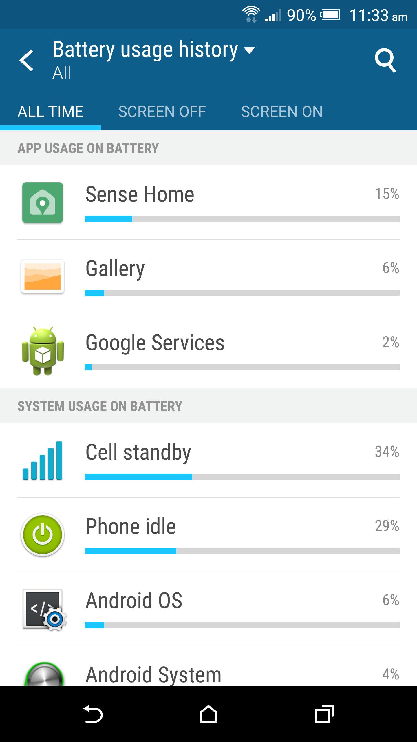 HTC One M9+_battery usage