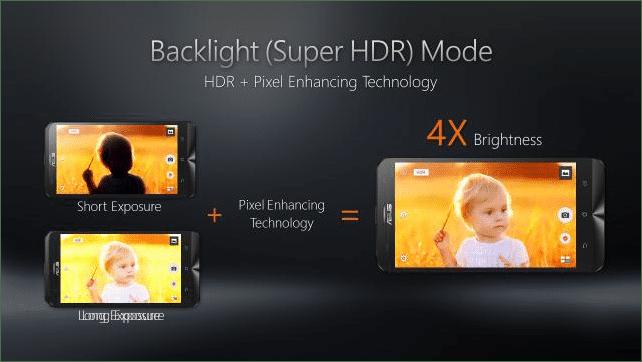 31. Back Light HDR Photographs