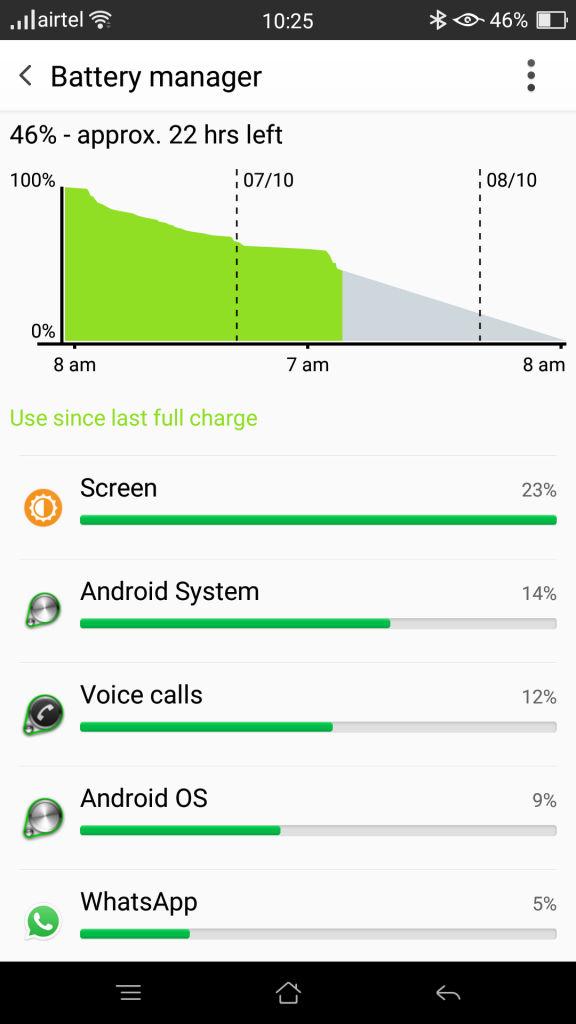 OPPO R7 Plus_battery