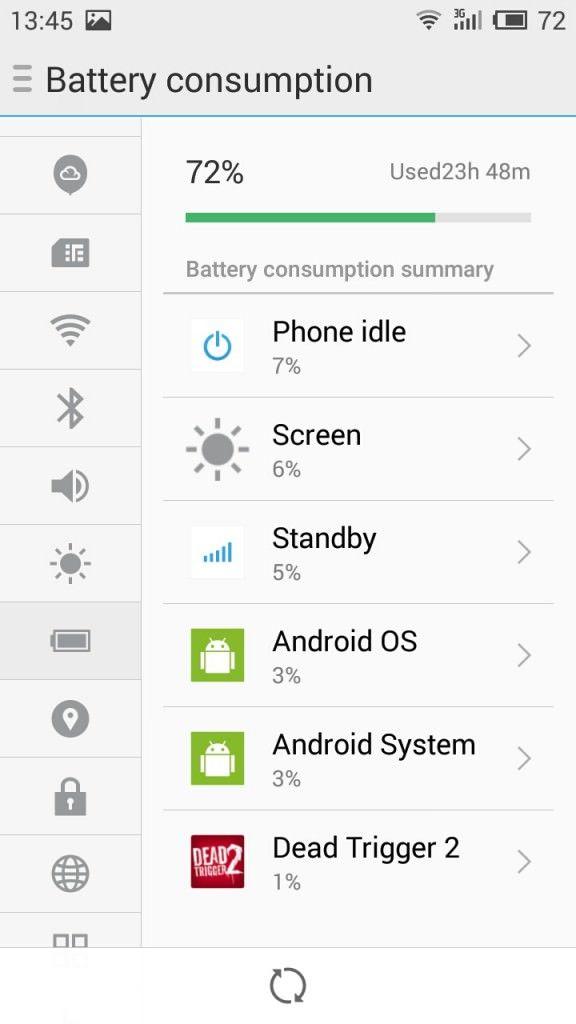 Meizu m2_battery