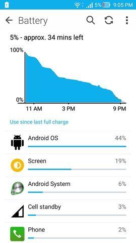 ASUS ZenFone Zoom screenshot (33)