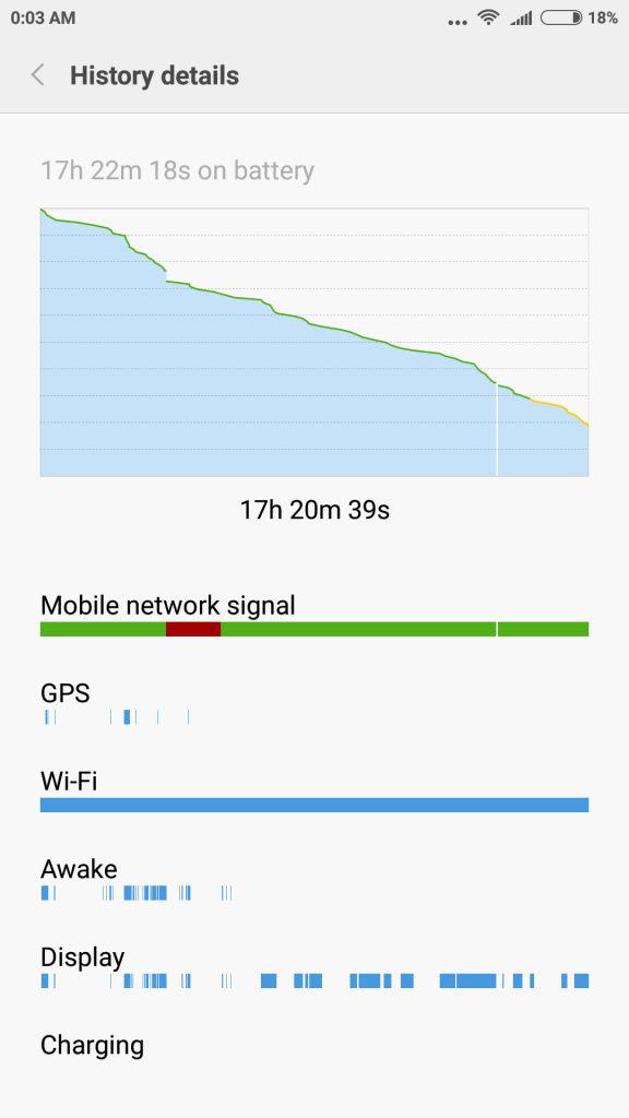 Xiaomi Mi 5_battery use