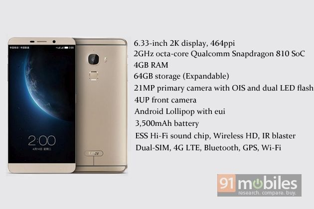 Specs At A Glance