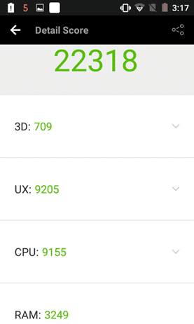 Freedom 251 Antutu Benchmarks (1)