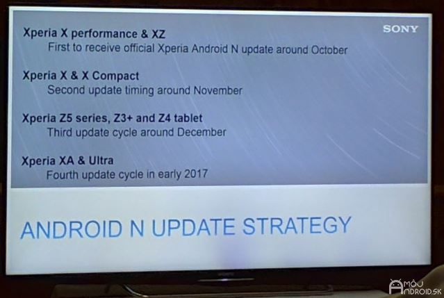 Sony reveals Android Nougat update roadmap, coming to Xperia X